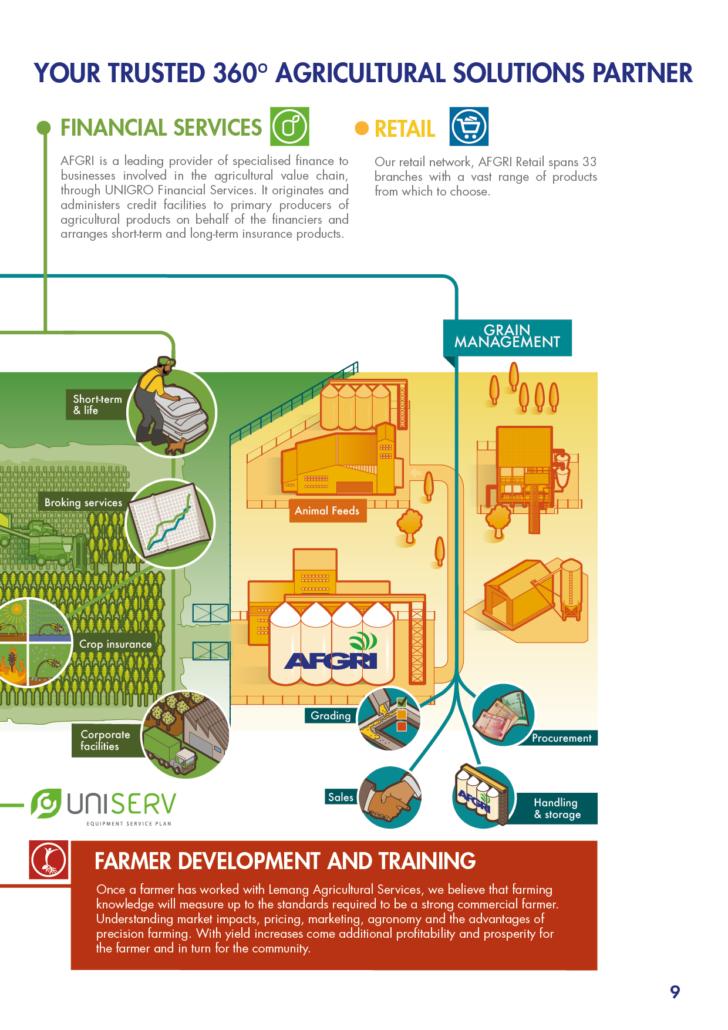 https://www.afgri.co.za/wp-content/uploads/sites/4/2020/09/2020_09-AFGRI-Agri-Services-Brochure-UPDATE-Page-9-728x1030.jpg